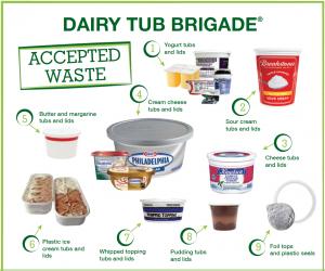 dairy tub